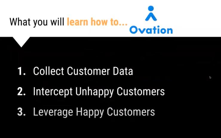 Webinar: The Secret to More Revenue–Customer Communication