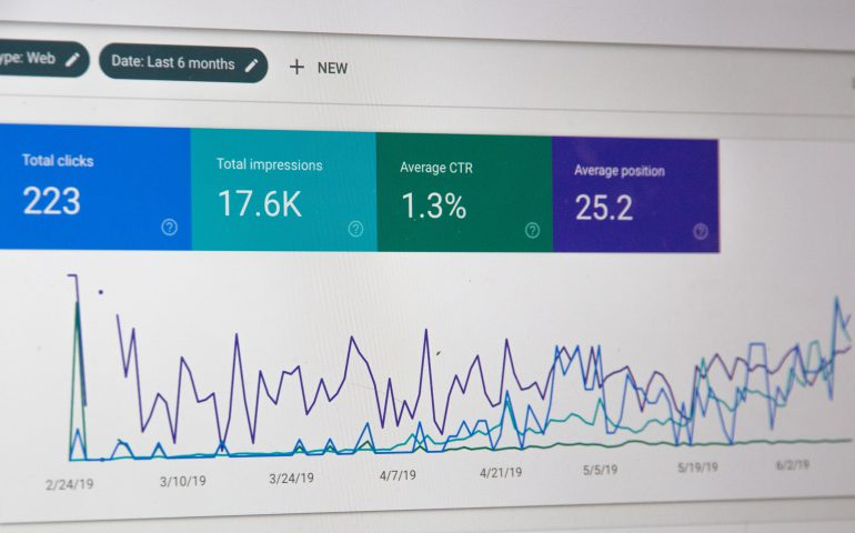analytics results page